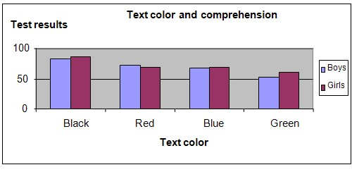 my favorite color blue essay Tell me about ur favourite colour allinterviewcom black is my favorite color people say that its not a color violet,indigo,blue,green,yellow,orange and red.